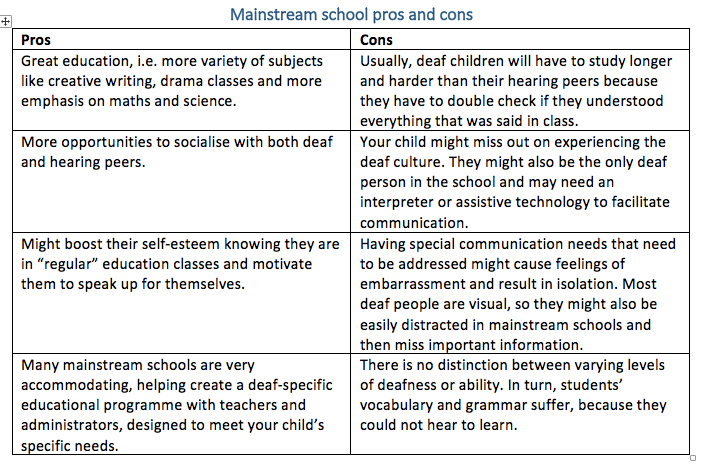 mainstream school vs deaf school the pros and cons captions mainstream school vs deaf school mainstream